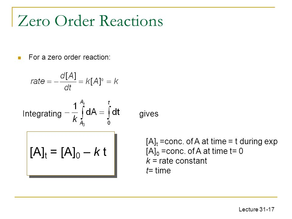 Zero Order Reactions [A]t = [A]0 – k t Integrating gives